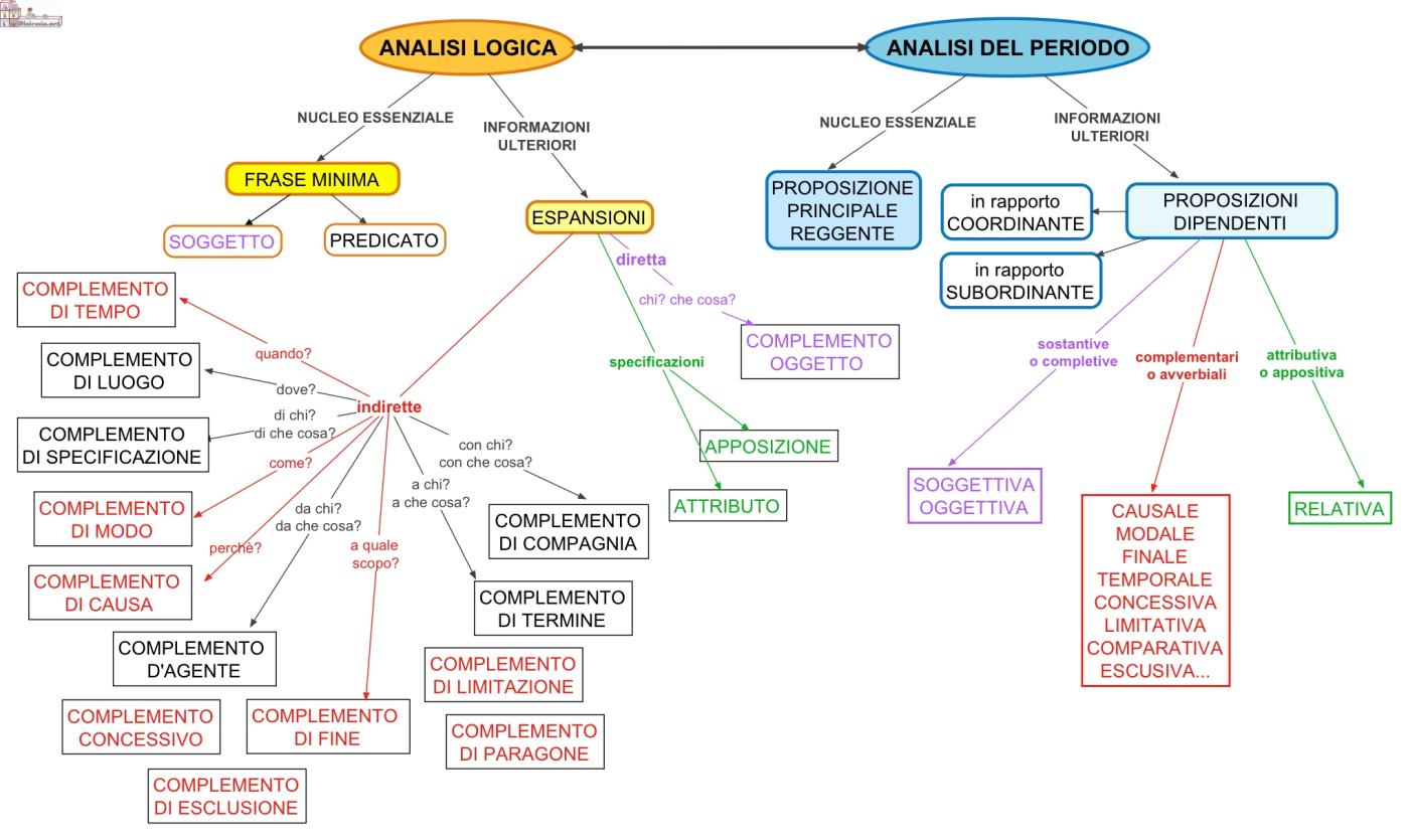download молекулярные механизмы